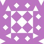 Group logo of pasat potwornie